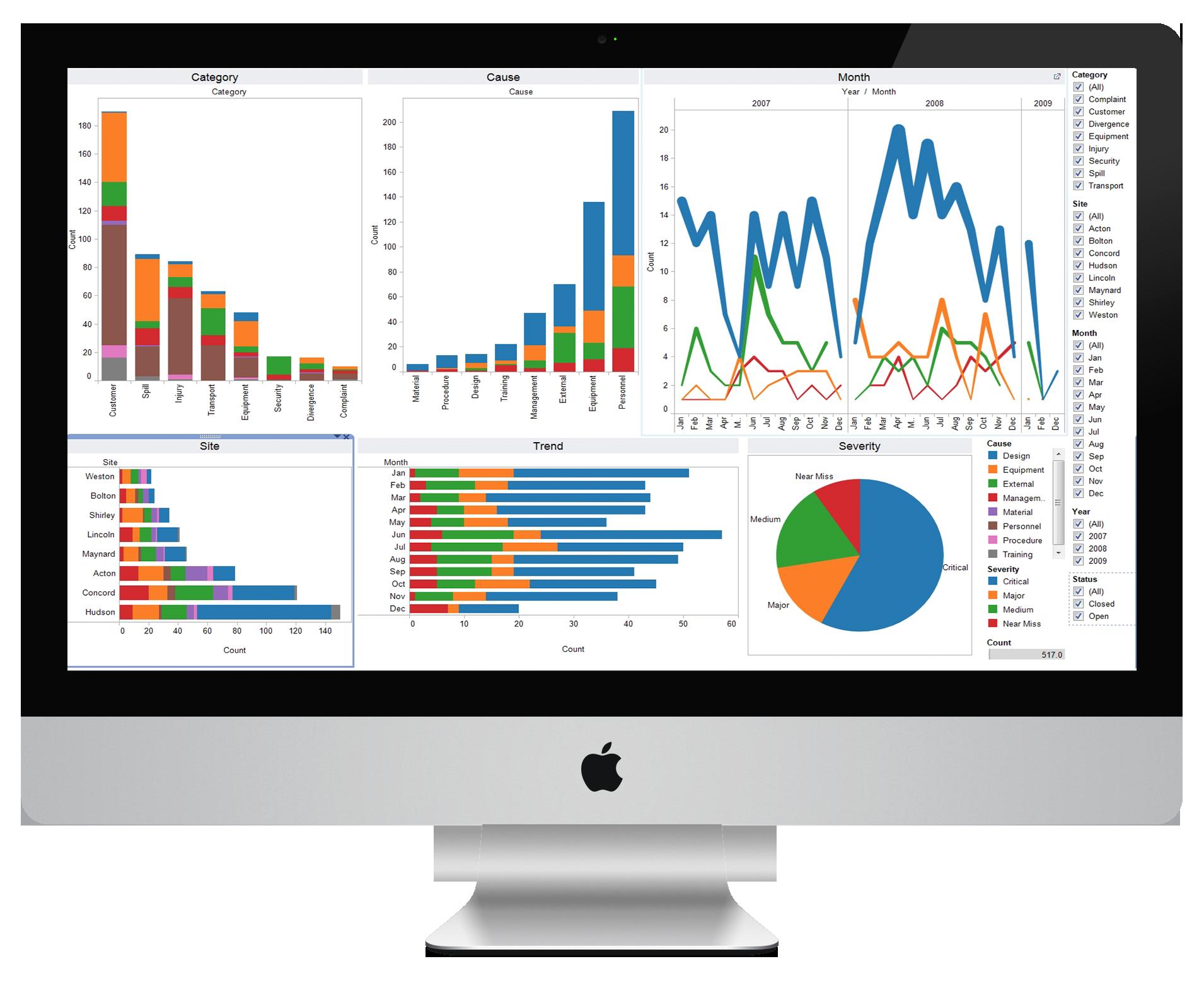 Apple_iMac_Enterprise Recovery Sample Reporting.png